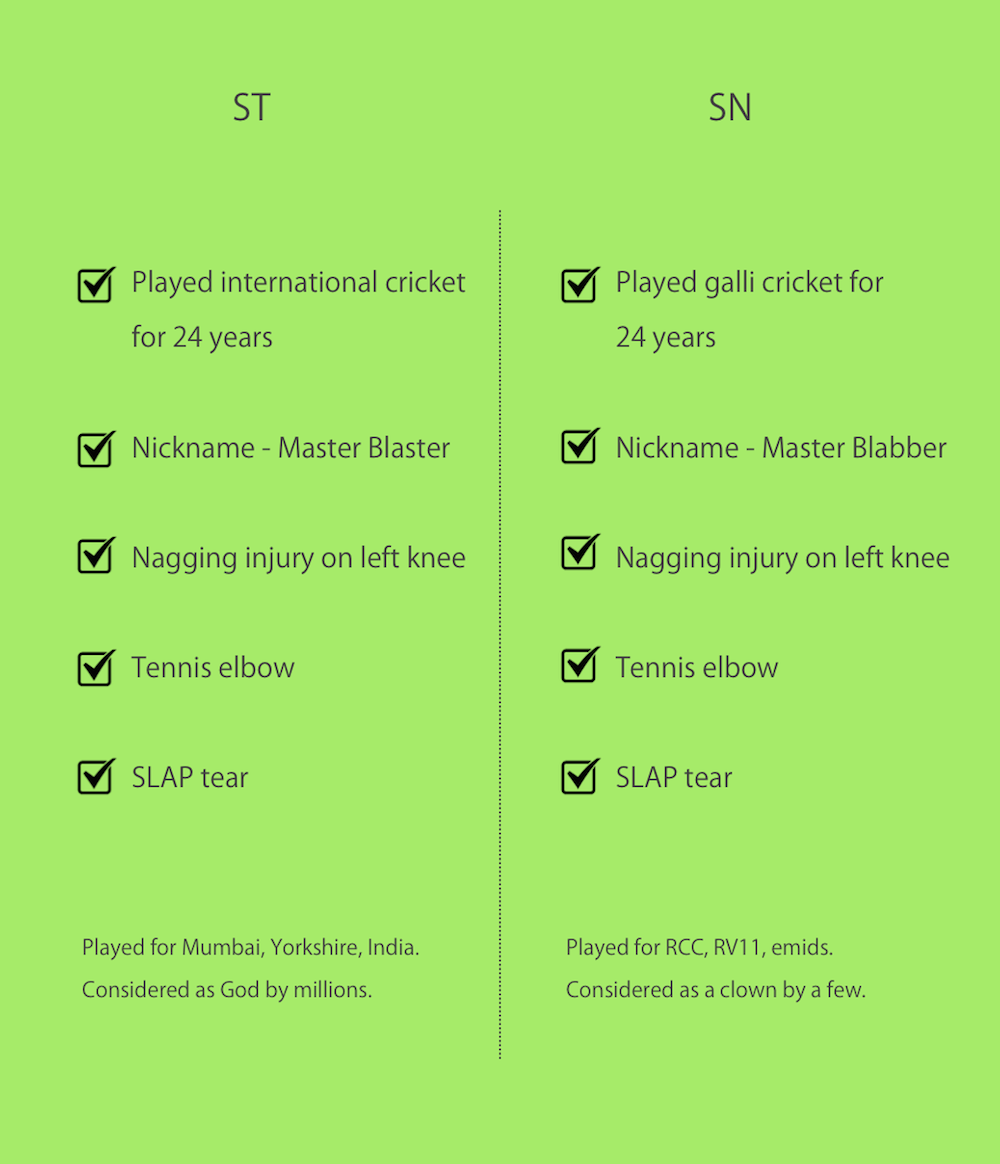 Comparison of ST and SN